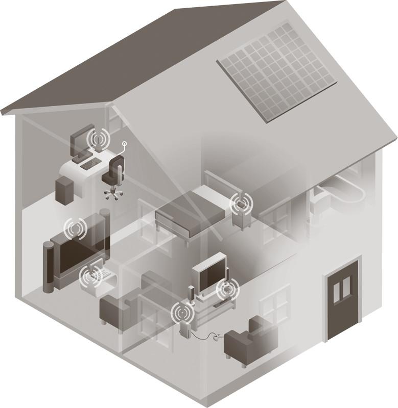EMF Home Adapter